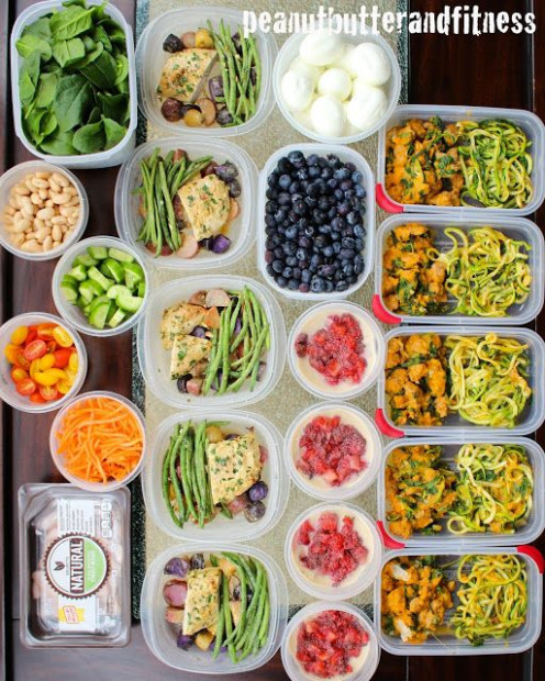 1000+ ideas about Crossfit Meals on Pinterest | Pre ...