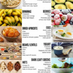 12 Pregnancy Power Foods You Should Be Eating | • HEALTH …