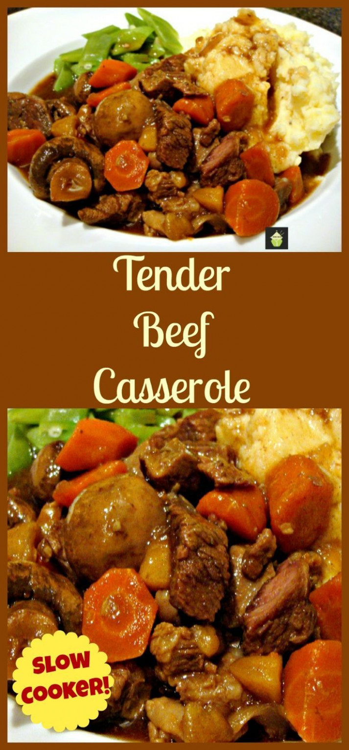 17 Best ideas about Cuts Of Beef on Pinterest | Cuts of ...