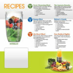 23 Best Nutribullet Recipes Images On Pinterest | Kitchens …