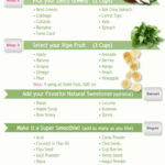 3 Steps For Super Healthy Green Smoothies – Green Smoothie …