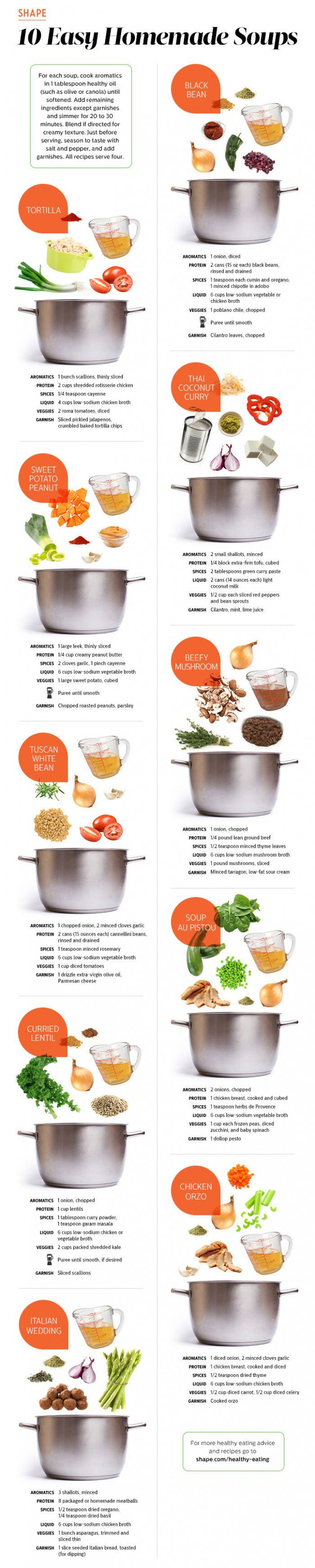 50 Food & Recipe Infographics for Food Lovers | Recipe ...