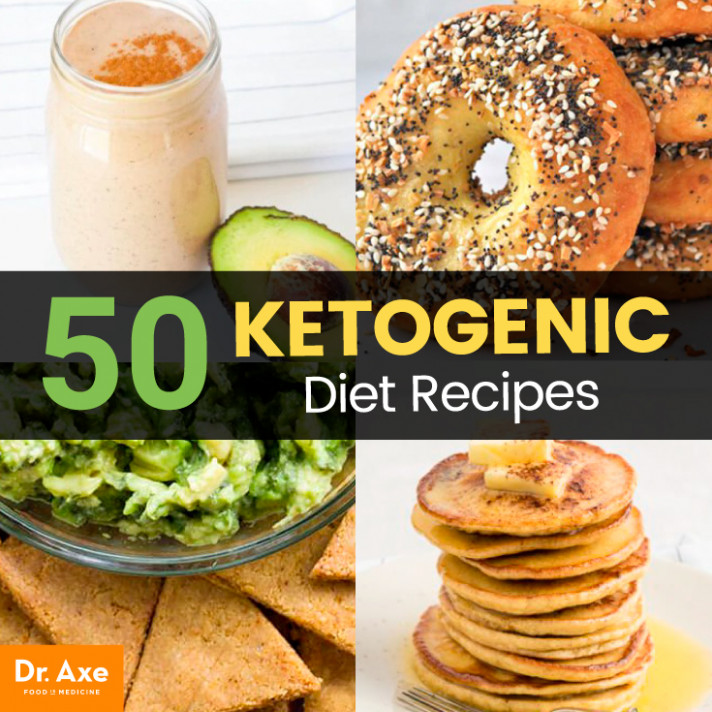 50 Keto Recipes: High in Healthy Fats + Low in Carbs - Dr