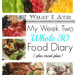 89 Best Whole30 Images On Pinterest | Paleo Recipes …