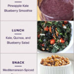 A Stomach Shrinking Meal Plan Fit For Summer | Healthy …