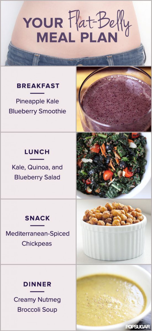 A Stomach-Shrinking Meal Plan Fit For Summer | Healthy ...