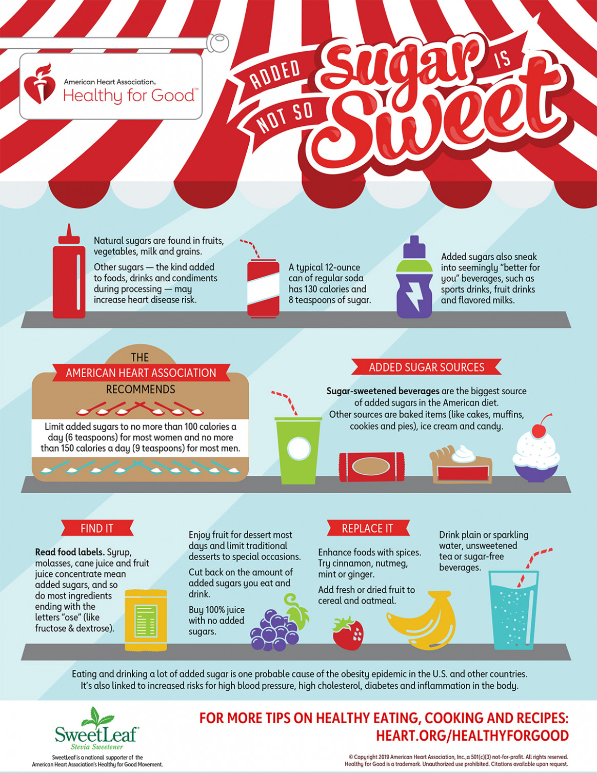 Added Sugar Is Not So Sweet - Infographic | American Heart ...