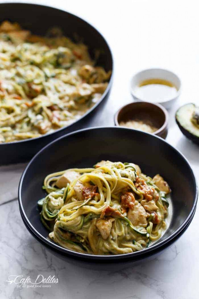 Avocado Alfredo Zoodles With Chicken + Sun Dried Tomatoes ...