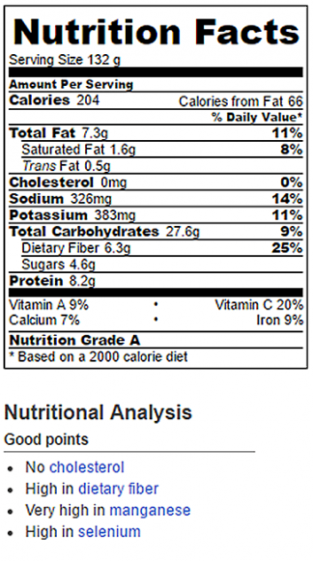 Avocado Sandwich Nutrition Facts – Chocolate Covered Katie