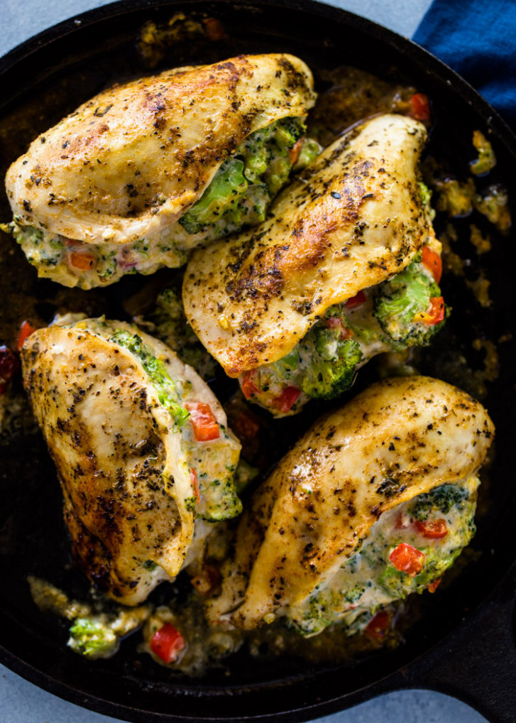 Cheesy Broccoli Stuffed Chicken (low-carb, Keto) | Gimme ...