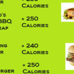 Fast Food Items Under 300 Calories. I Made This Low …