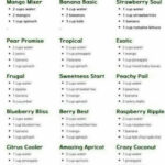 Green Smoothie Recipes: 15 Quick Recipes With Easy Ingredients