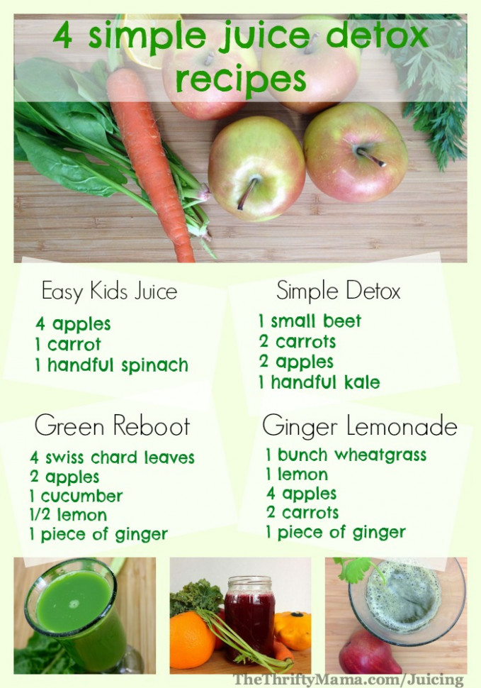 Healthy Juicing Recipes: 4 simple and easy juice recipes ...