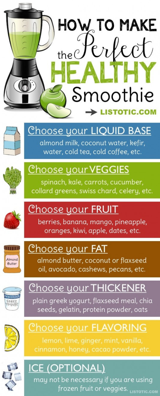 Healthy Smoothie Tips and Ideas (Plus 8 Recipes)