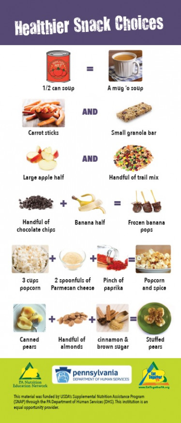Healthy Snack Handouts | Eat Together PA