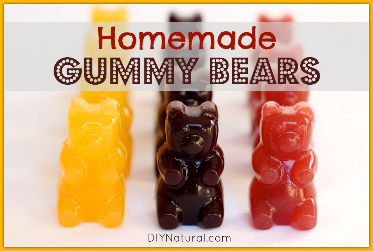 Homemade Gummy Bears: A Naturally Sweetened Healthy Snack Idea