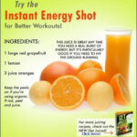 Is Juicing Healthy Or Not? The Pros And Cons | Best Juicer …