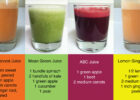 juice recipes | Green Living To A Tee