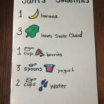 Kid's Recipes: Sam's Smoothies – How Wee Learn