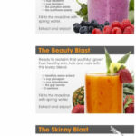 NutriBullet, Nutribullet Recipes And Smoothie Recipes On …