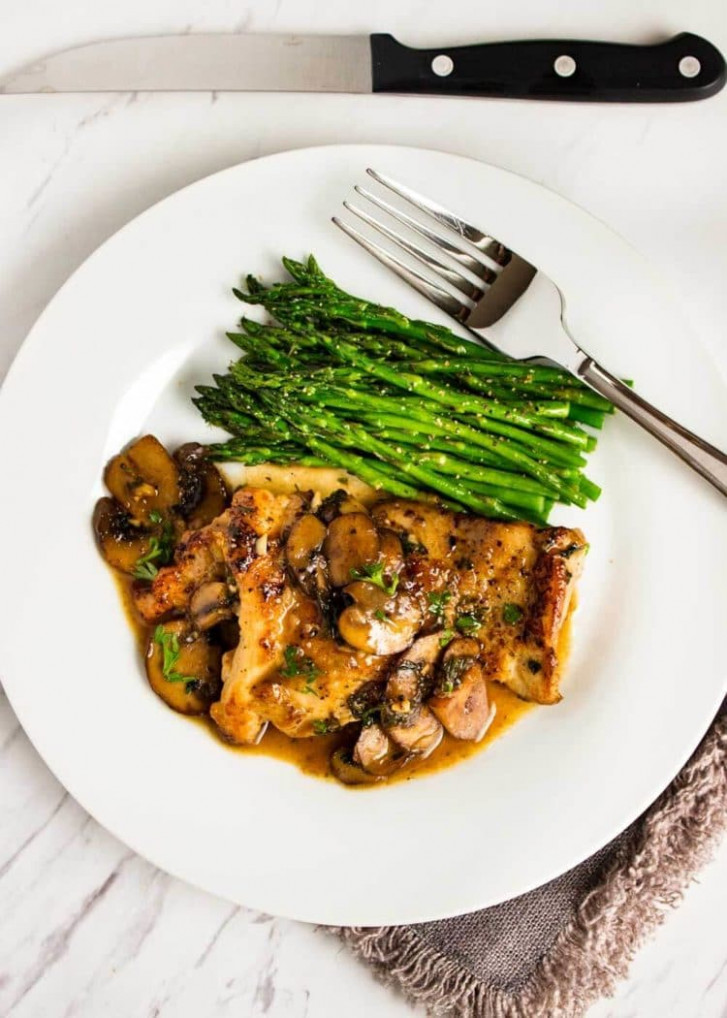 Pan Seared Chicken with Mushrooms - Kevin Is Cooking