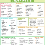 Pegan 365 Checklist / Shopping List – Dr Oz No Bake …