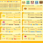 Pokémon Quest Cooking Recipe List (v1.3, Fixed Errors …