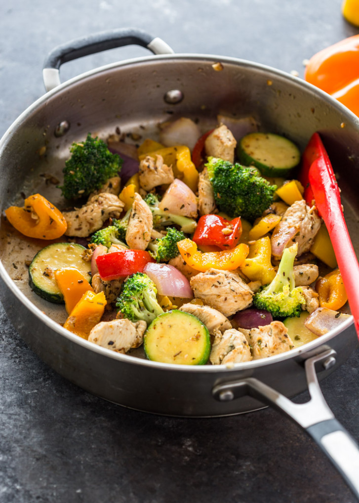 Quick Healthy 15 Minute Stir-Fry Chicken and Veggies ...