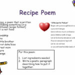 Recipe For A Good Enough Mother – Recipe – Food And Drink …