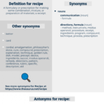 Synonyms For RECIPE, Antonyms For RECIPE – Thesaurus