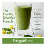 The Ultimate Green Smoothie Recipe – EatingWell