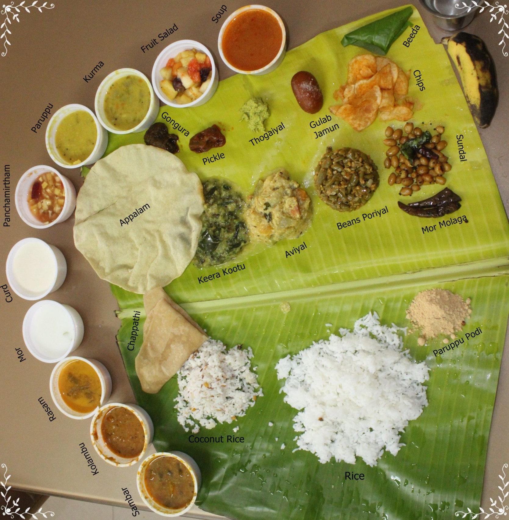 Vegetarian Meals in Tamil Nadu traditionally served on a ...