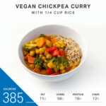 What A 12 Calorie Vegetarian Dinner Looks Like | Weight …
