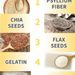 What Is Xanthan Gum? Is It Healthy?   Vegan Recipes …