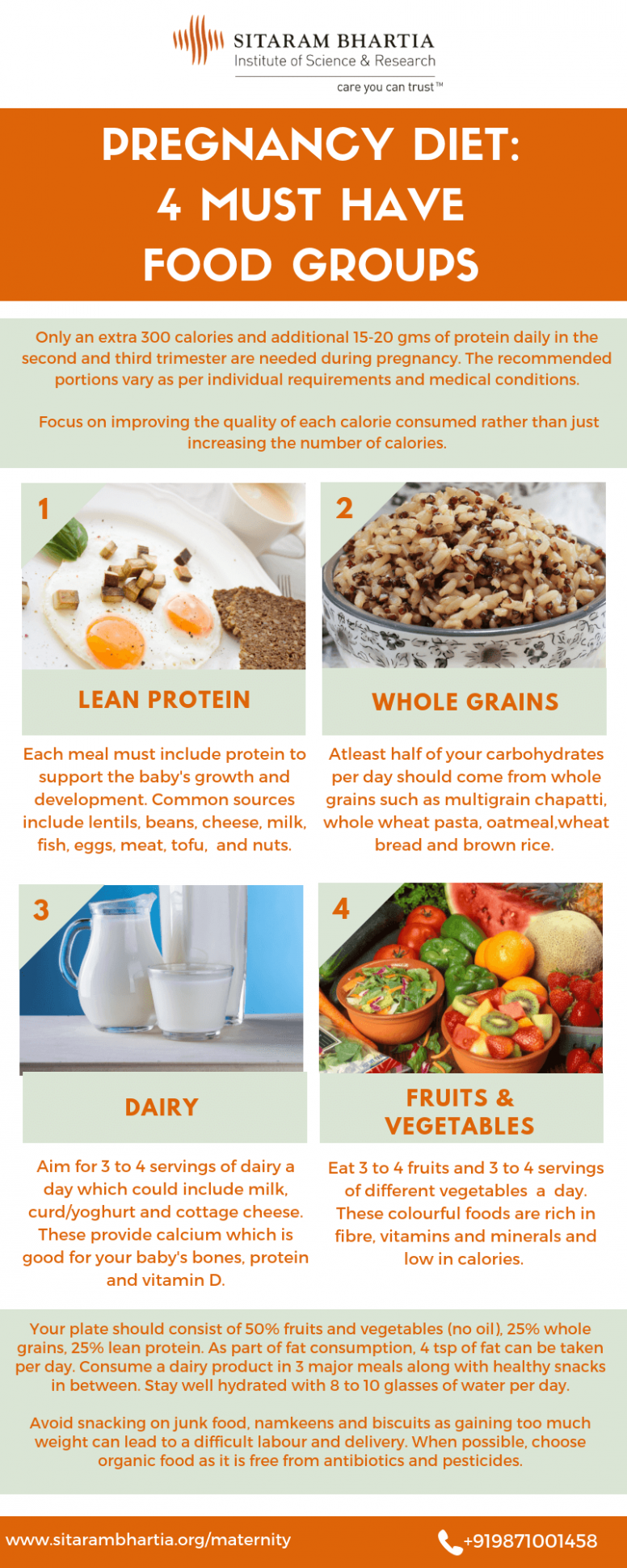 What You Need to Know About Your Pregnancy Diet Chart