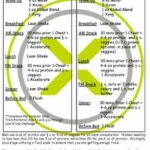 Xyngular 8 Day | Info | Pinterest | Diet, Low Carb Recipes …
