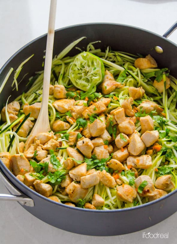 Zucchini Noodles with Chicken, Cilantro and Lime ...