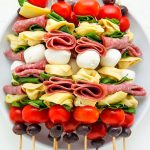 12 Easy Christmas Appetizer Ideas – Best Holiday Appetizer …