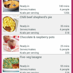 BBC Releases Good Food Recipe App For Android, Packs …